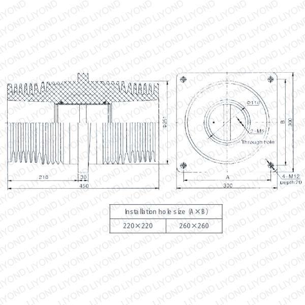 ЗРУ эпоксидная смола стены втулка LYC156