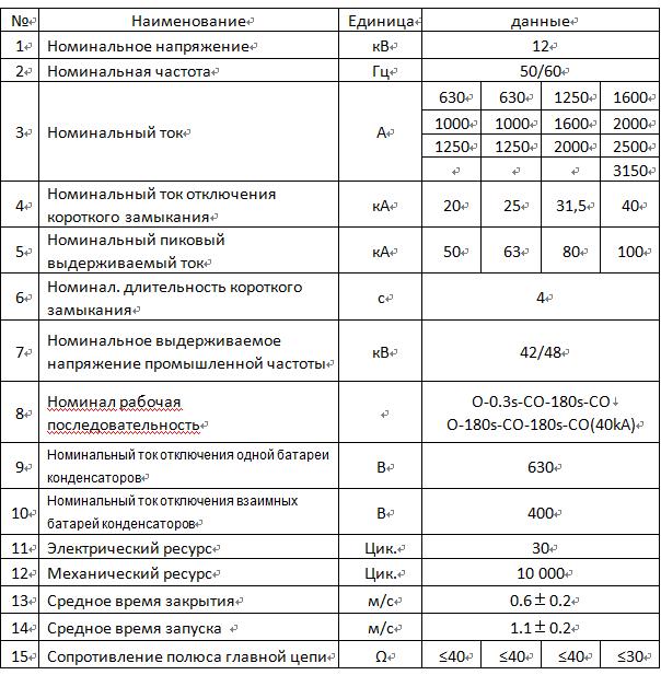 ZN28-12