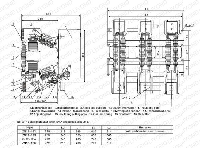 ZN12-12 indoor high voltage VCB for 12kV switchgear