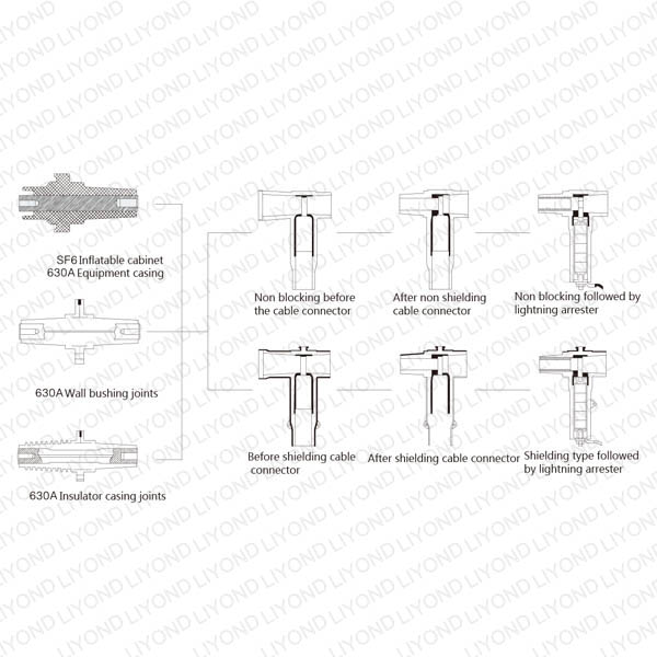 разъем кабеля схематическое
