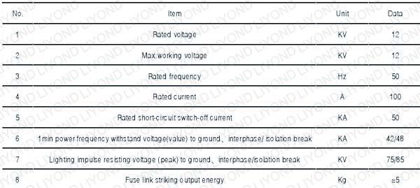 FN5-12kV-Series-Indoor-H.V.-Load-Breaking-Switch-2