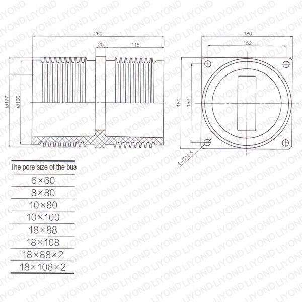 Electric-bushing-LYC203-insulator-APG-switchgear-1