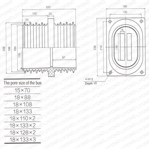 Guide-bushing-LYC199-high-voltage-cabinet-1