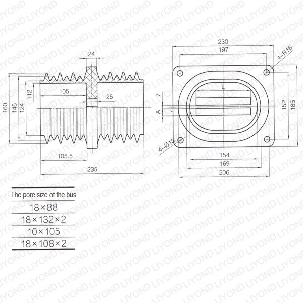 Thread-bushing-LYC202-epoxy-resin-for-switchgear-1
