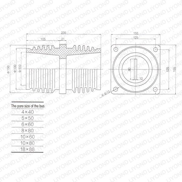Wall-Bushing-LYC180-switchboard-insulation-handcart-1